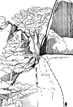 울산바위 나드리길 안내및 개념도